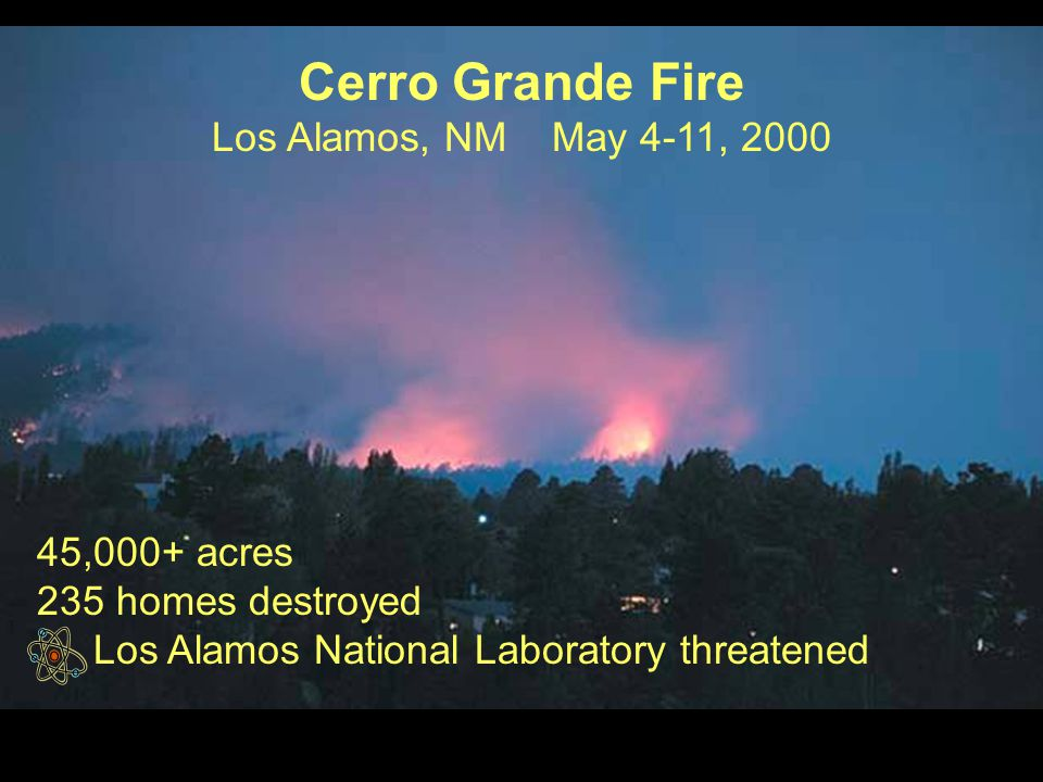 Cerro Grande Fire Los Alamos, NM May 4-11, 2000 45,000+ acres 235 homes destroyed Los Alamos National Laboratory threatened