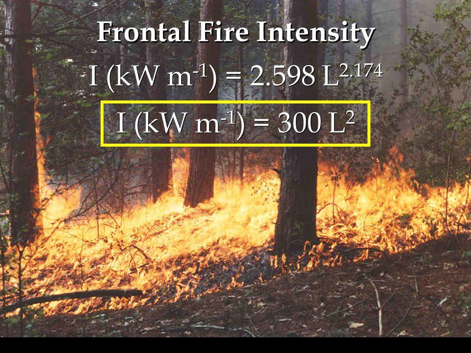I (kW m -1 ) = 2.598 L 2.174 Frontal Fire Intensity I (kW m -1 ) = 300 L 2