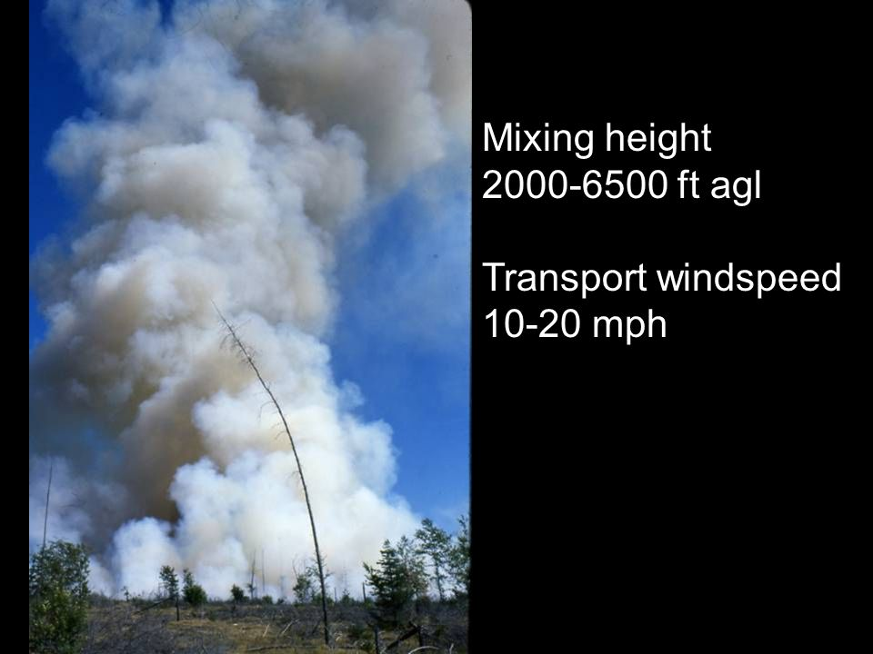 Mixing height 2000-6500 ft agl Transport windspeed 10-20 mph