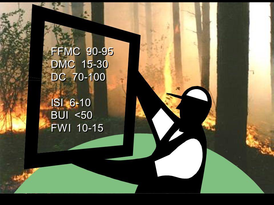 FFMC 90-95 DMC 15-30 DC 70-100 ISI 6-10 BUI <50 FWI 10-15 FFMC 90-95 DMC 15-30 DC 70-100 ISI 6-10 BUI <50 FWI 10-15
