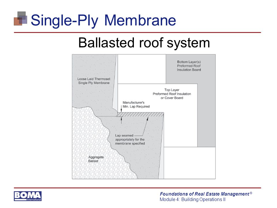 Foundations of Real Estate Management Module 4: Building Operations II ® Single-Ply Membrane Ballasted roof system