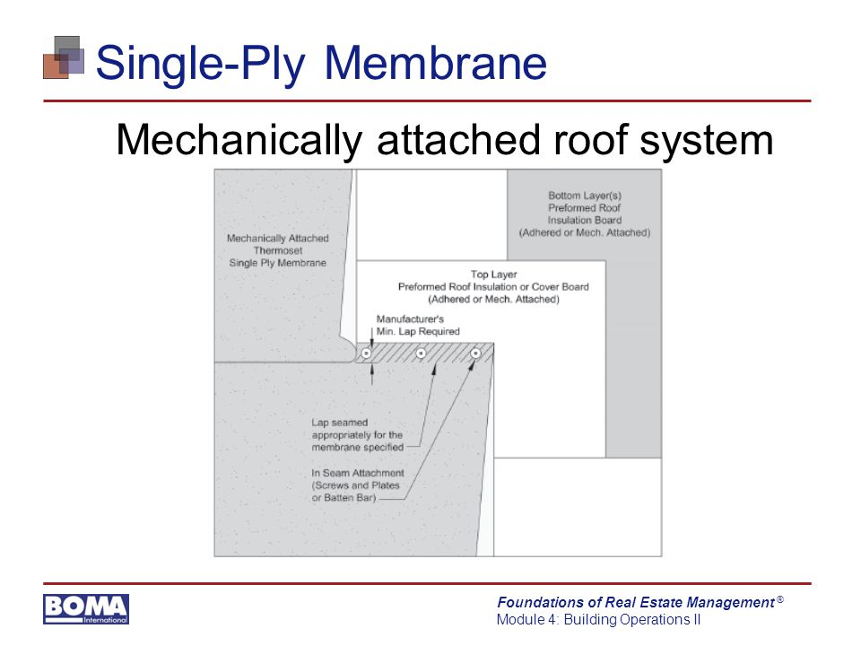 Foundations of Real Estate Management Module 4: Building Operations II ® Single-Ply Membrane Mechanically attached roof system
