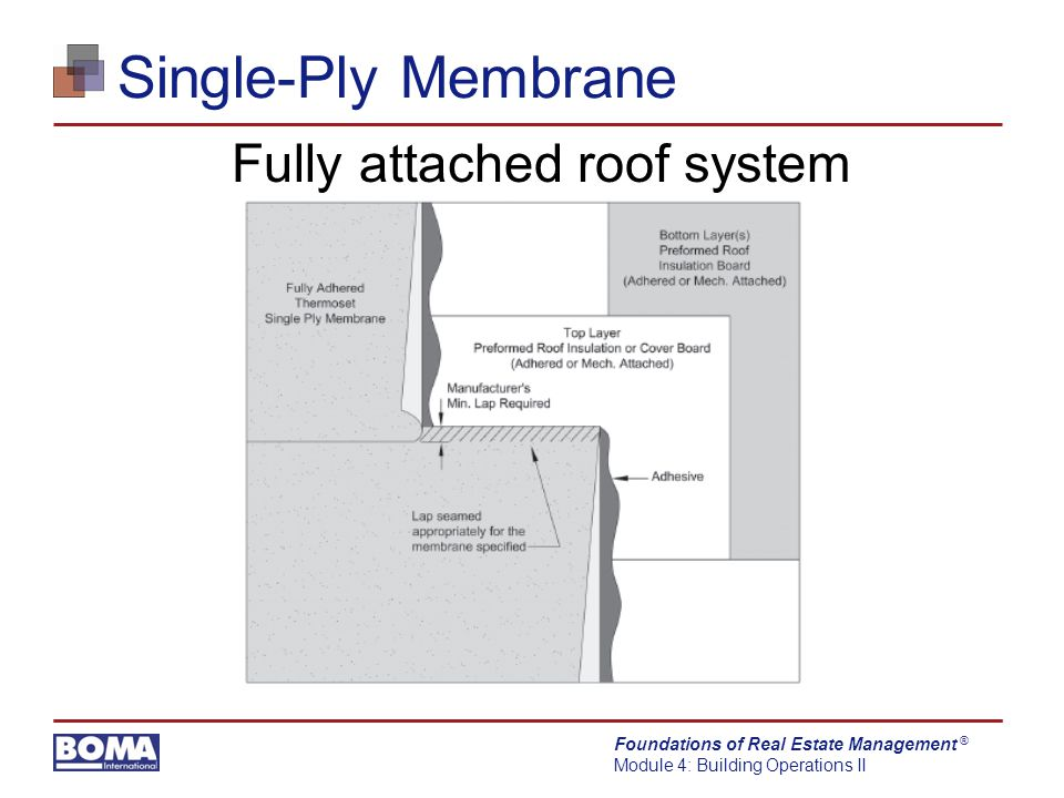 Foundations of Real Estate Management Module 4: Building Operations II ® Single-Ply Membrane Fully attached roof system