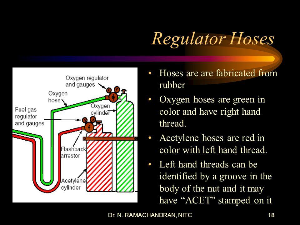 "Dr. N. RAMACHANDRAN, NITC17 Pressure Regulators Gauges Using a ""Bourdon"" movement Gas entering the gauge fills a Bourdon tube As pressure in the semic"