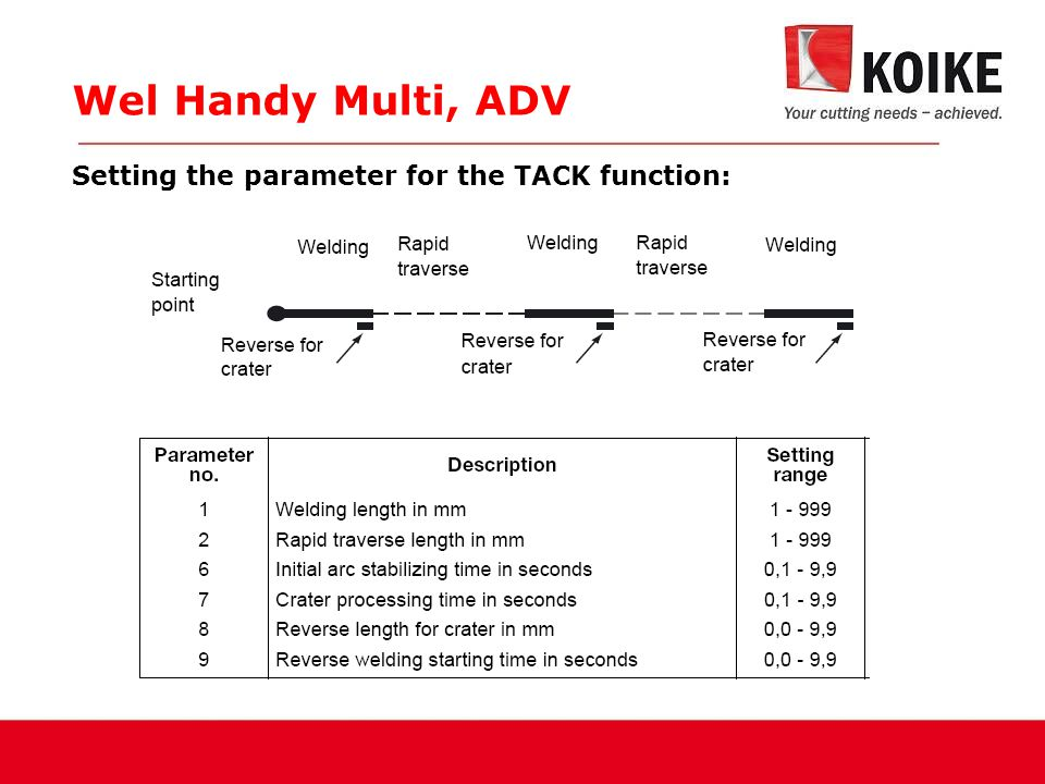 Wel Handy Multi, ADV Setting the parameter for the TACK function: