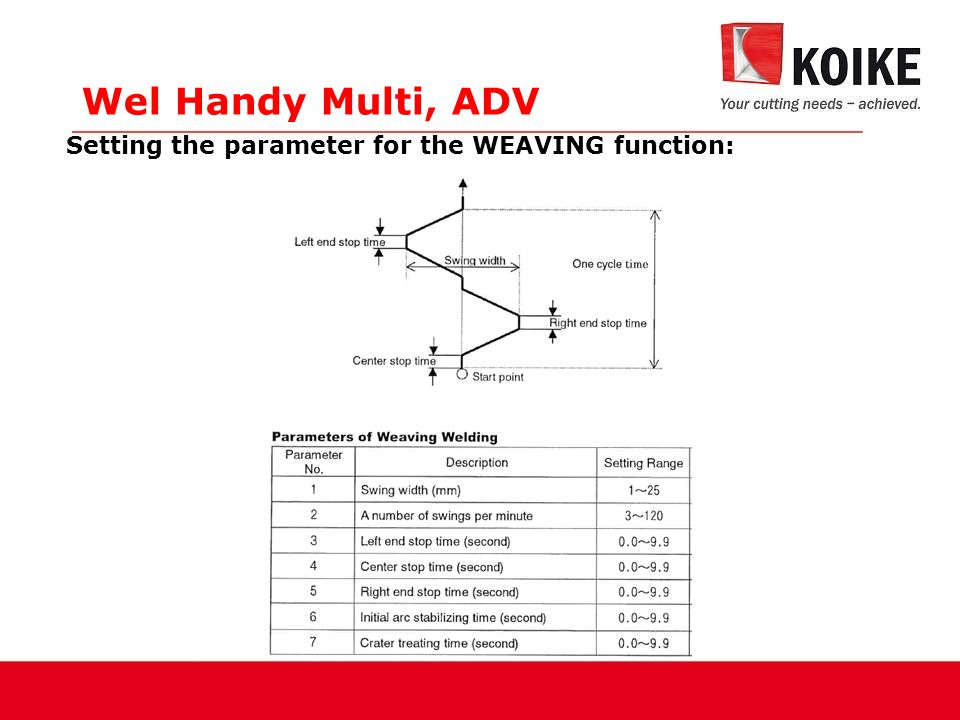 Wel Handy Multi, ADV Setting the parameter for the WEAVING function: