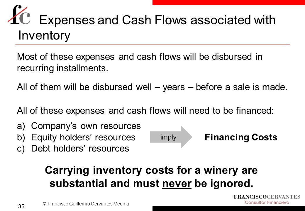 © Francisco Guillermo Cervantes Medina Expenses and Cash Flows associated with Inventory 35 Most of these expenses and cash flows will be disbursed in recurring installments.