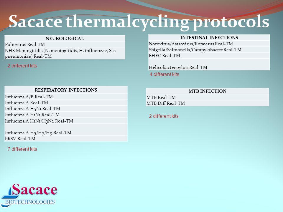 Sacace thermalcycling protocols NEUROLOGICAL Poliovirus Real-TM NHS Meningitidis (N.