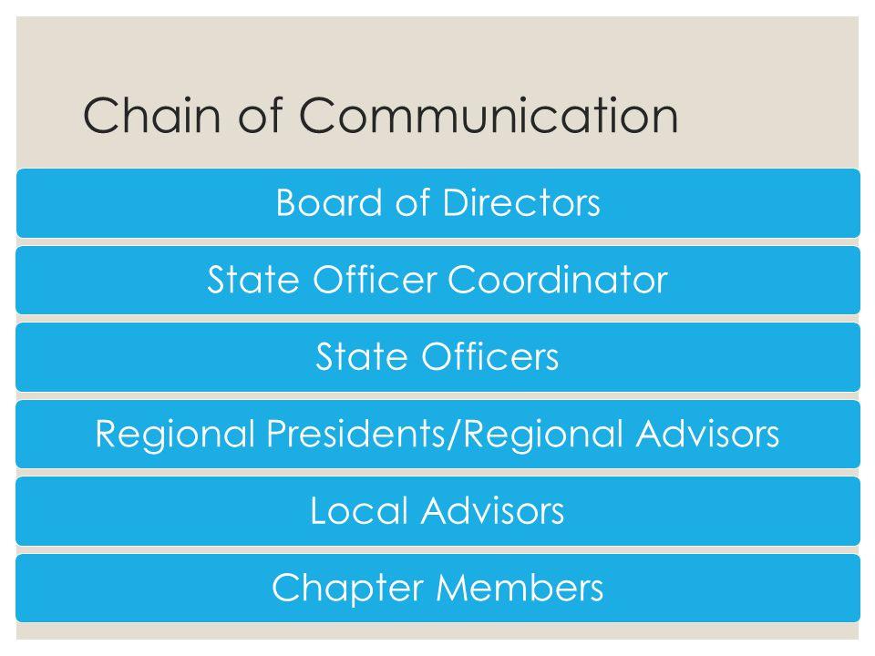 Chain of Communication Board of DirectorsState Officer CoordinatorState OfficersRegional Presidents/Regional AdvisorsLocal AdvisorsChapter Members