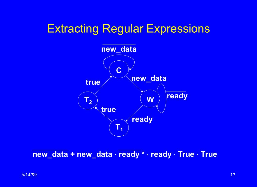 6/14/9917 Extracting Regular Expressions C W T1T1 T2T2 ready true new_data ready new_data + new_data  ready *  ready  True  True