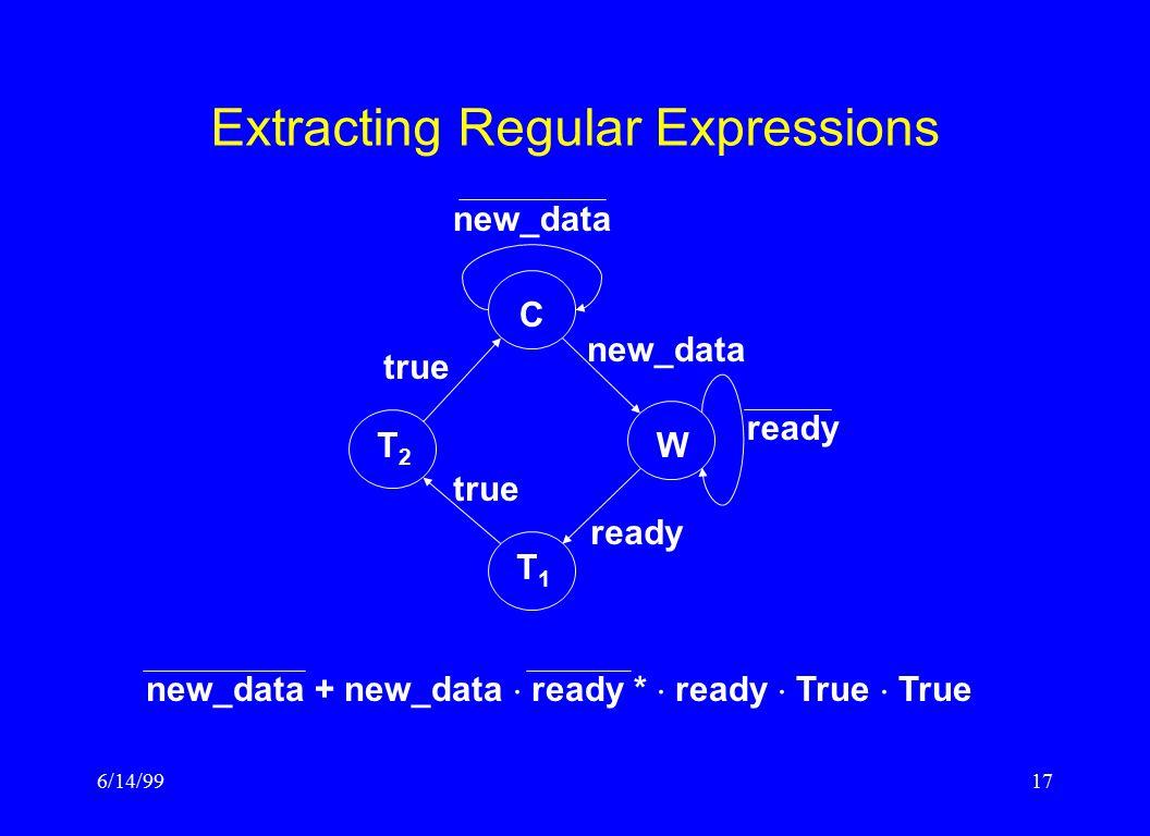6/14/9917 Extracting Regular Expressions C W T1T1 T2T2 ready true new_data ready new_data + new_data  ready *  ready  True  True