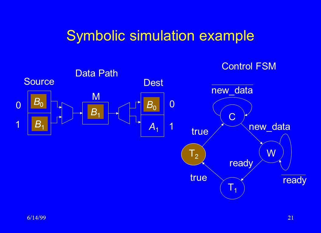 6/14/9921 Symbolic simulation example Control FSM CW T1T1 T2T2 ready true new_data ready Data Path Source M Dest 0 1 1 0 B0B0 B1B1 A1A1 B0B0 B1B1