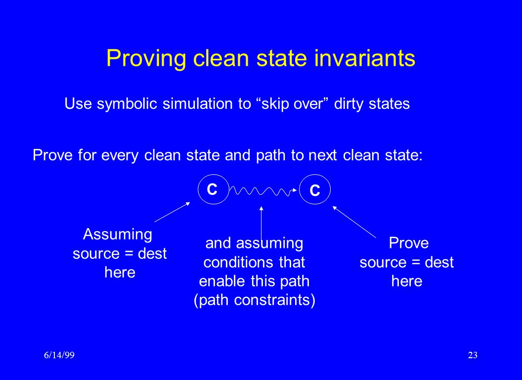 6/14/9923 Proving clean state invariants C C Assuming source = dest here Prove source = dest here Use symbolic simulation to skip over dirty states and assuming conditions that enable this path (path constraints) Prove for every clean state and path to next clean state: