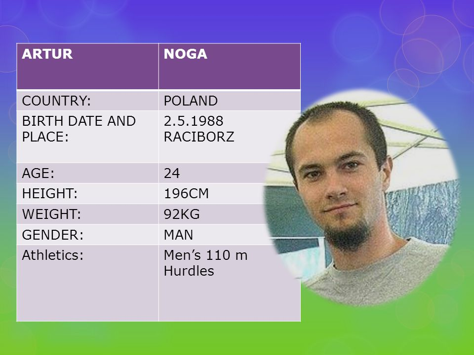 ARTURNOGA COUNTRY:POLAND BIRTH DATE AND PLACE: 2.5.1988 RACIBORZ AGE:24 HEIGHT:196CM WEIGHT:92KG GENDER:MAN Athletics:Men's 110 m Hurdles