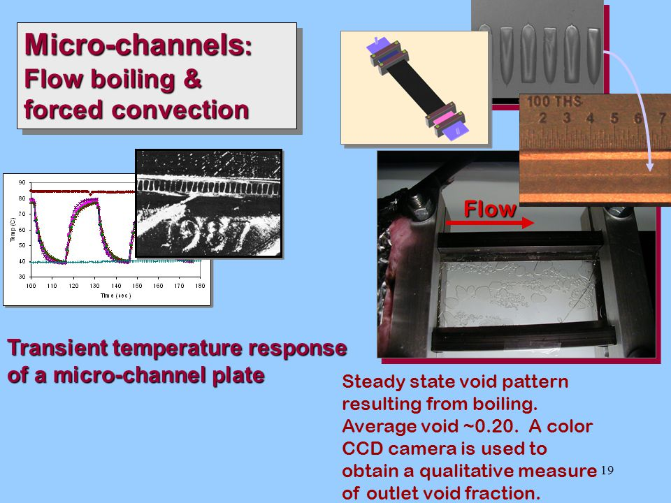 19 Micro-channels : Flow boiling & forced convection Micro-channels : Flow boiling & forced convection Flow Steady state void pattern resulting from boiling.