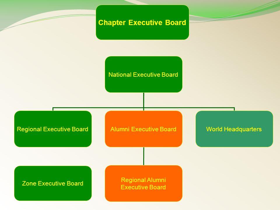National Executive Board Regional Executive BoardAlumni Executive BoardWorld Headquarters Regional Alumni Executive Board Zone Executive Board Chapter Executive Board