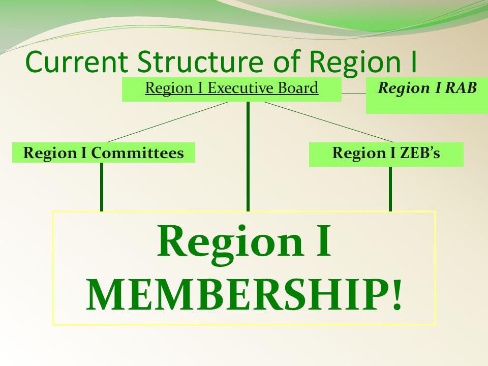 Current Structure of Region I Region I Executive Board Region I CommitteesRegion I ZEB's Region I RAB Region I MEMBERSHIP!