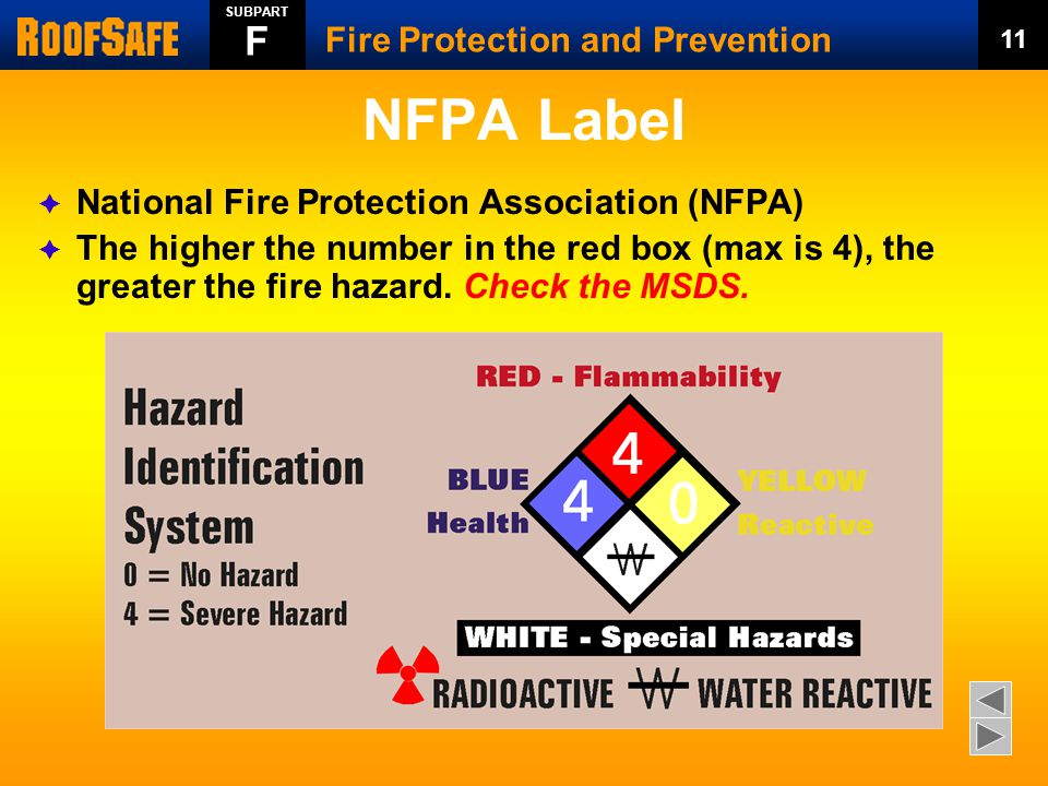NFPA Label  National Fire Protection Association (NFPA)  The higher the number in the red box (max is 4), the greater the fire hazard.