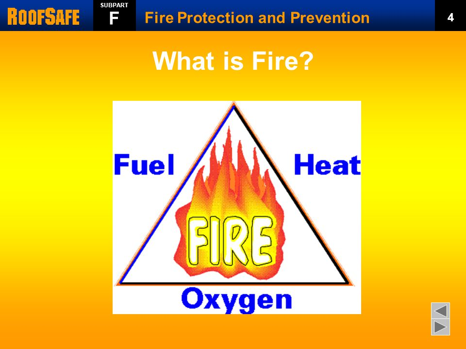 What is Fire 4 Fire Protection and Prevention F SUBPART