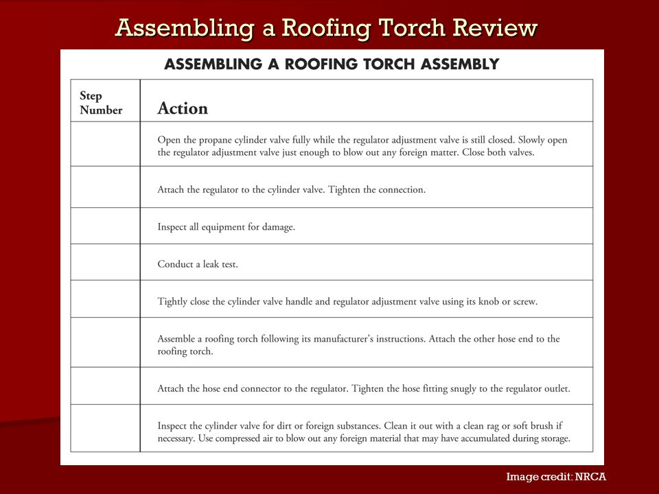 Assembling a Roofing Torch Review Image credit: NRCA