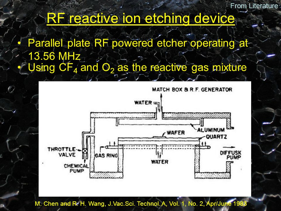 RF reactive ion etching device Parallel plate RF powered etcher operating at 13.56 MHz Using CF 4 and O 2 as the reactive gas mixture M. Chen and R. H