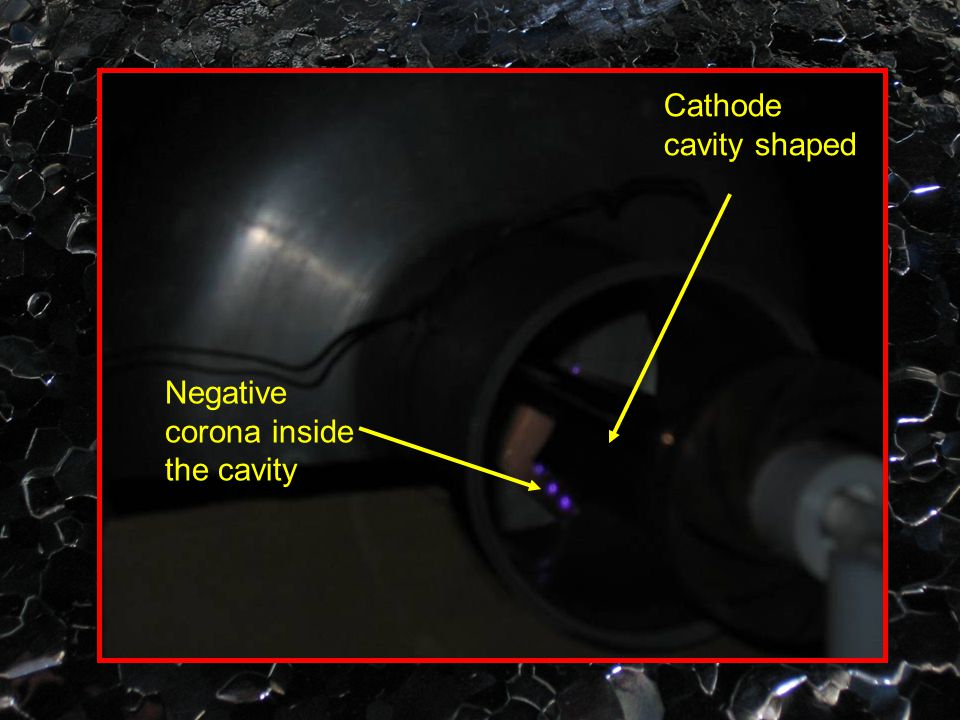 Cathode cavity shaped Negative corona inside the cavity