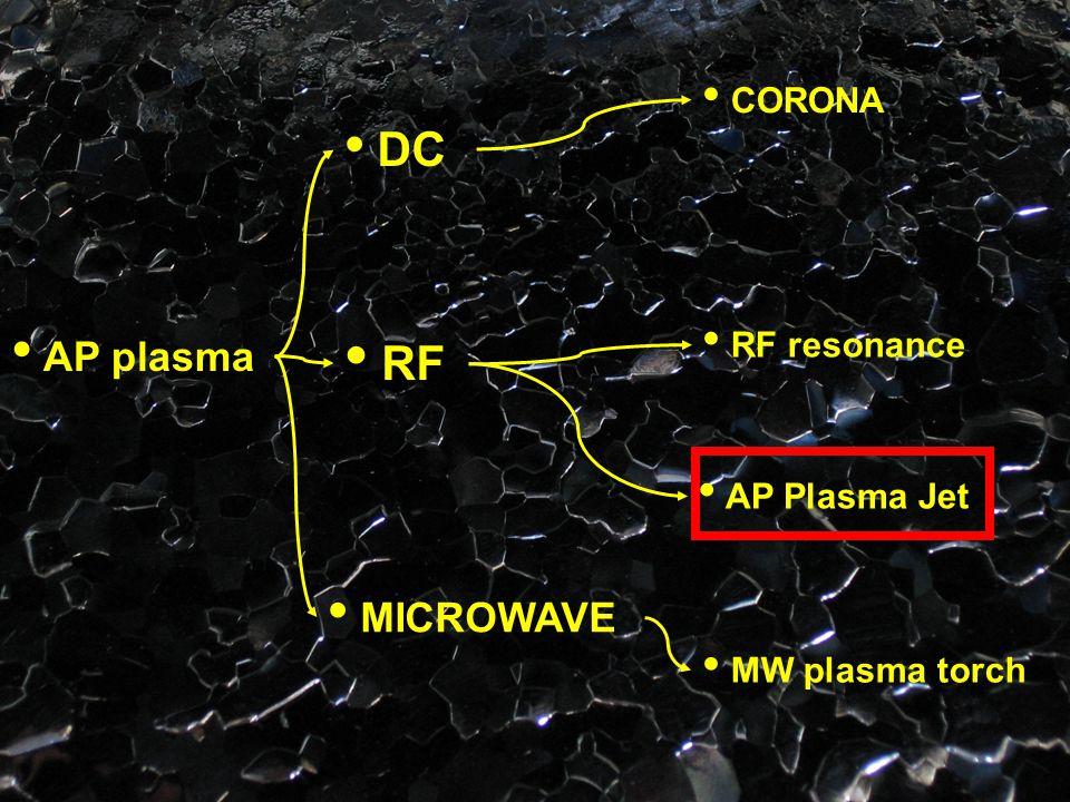 AP plasma RF RF resonance AP Plasma Jet DC CORONA MICROWAVE MW plasma torch