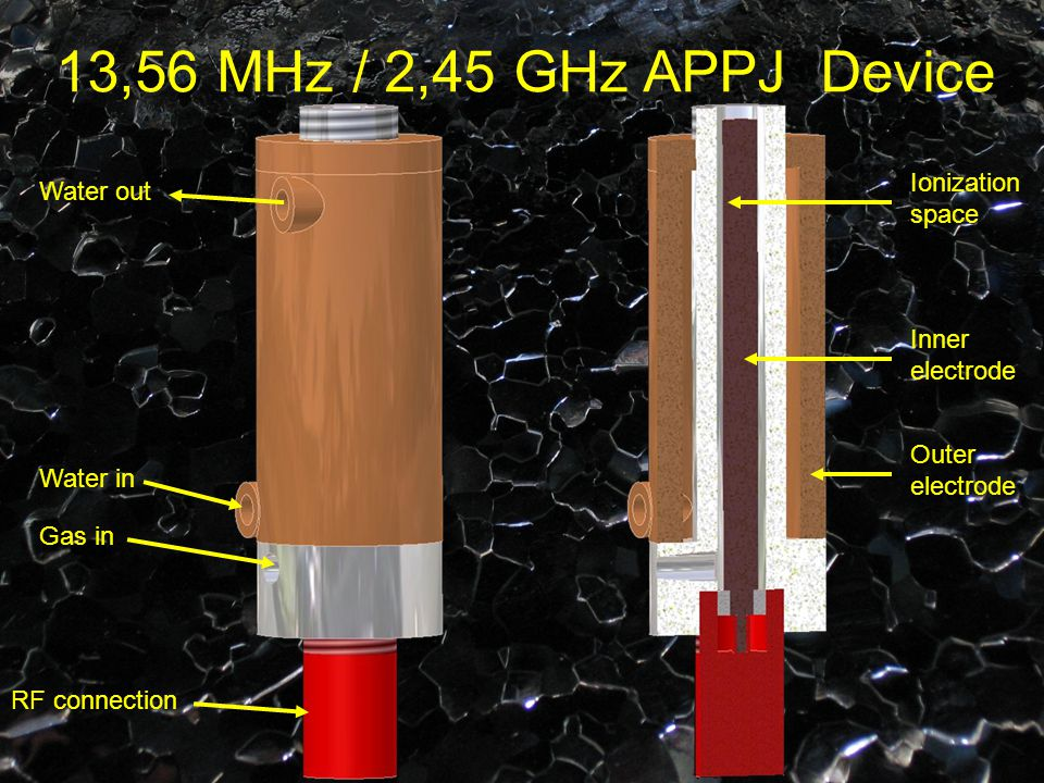 13,56 MHz / 2,45 GHz APPJ Device Water out Water in Gas in RF connection Inner electrode Ionization space Outer electrode