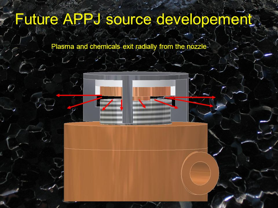 Future APPJ source developement Plasma and chemicals exit radially from the nozzle