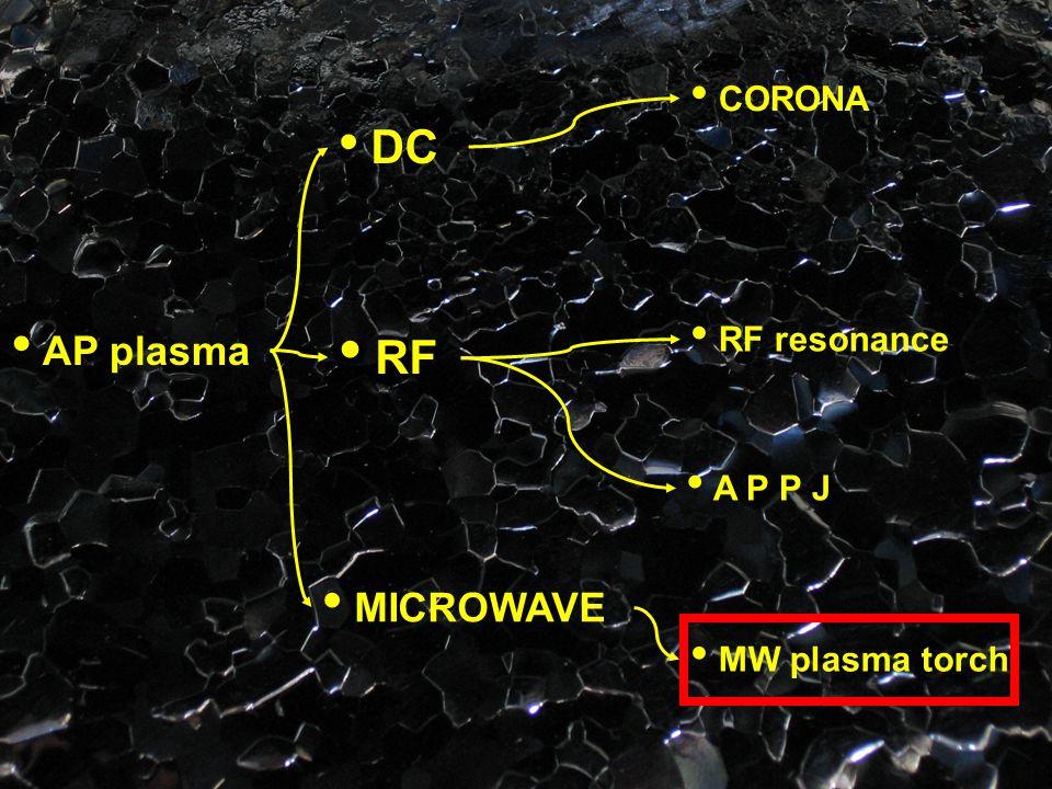 AP plasma RF RF resonance A P P J DC CORONA MICROWAVE MW plasma torch
