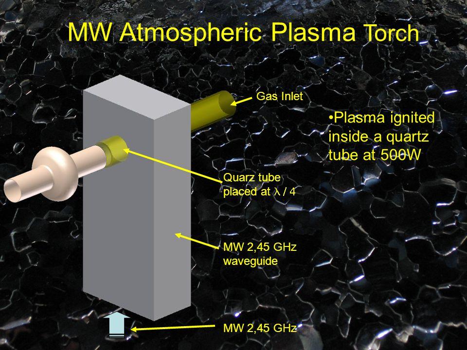 MW Atmospheric Plasma Torch Gas Inlet MW 2,45 GHz waveguide Quarz tube placed at  MW 2,45 GHz Plasma ignited inside a quartz tube at 500W