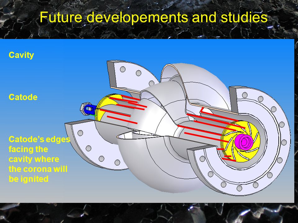 Future developements and studies Cavity Catode Catode's edges facing the cavity where the corona will be ignited