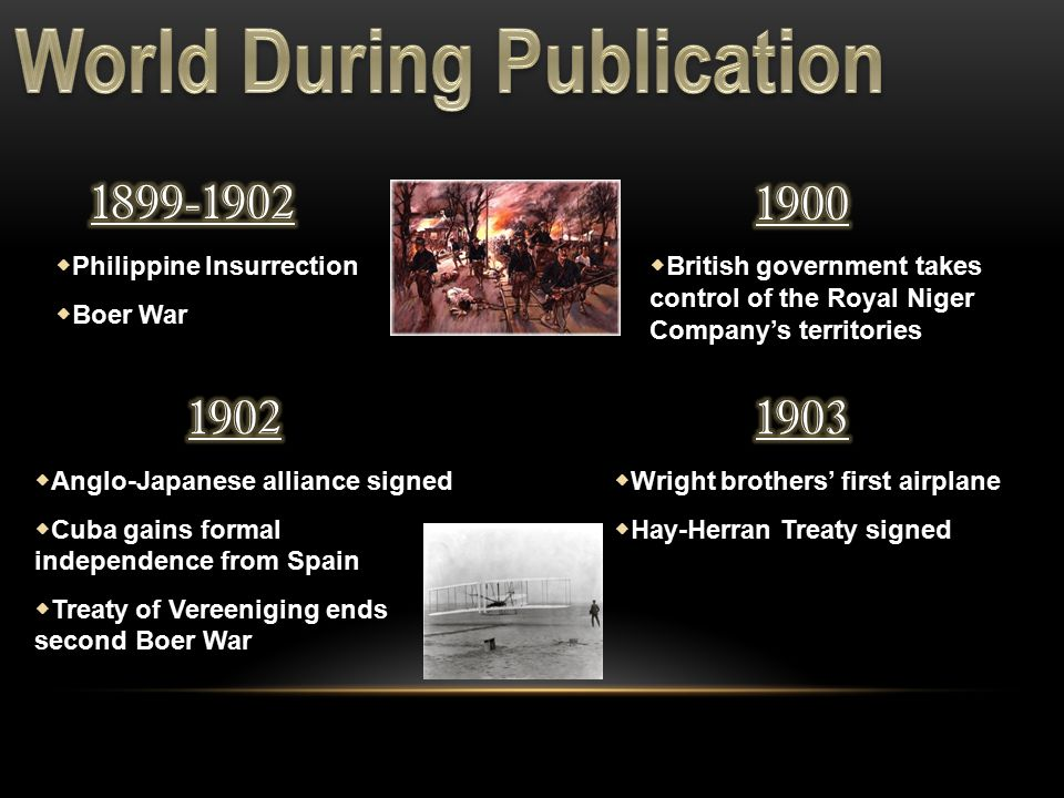  Philippine Insurrection  Boer War  British government takes control of the Royal Niger Company's territories  Anglo-Japanese alliance signed  Cuba gains formal independence from Spain  Treaty of Vereeniging ends second Boer War  Wright brothers' first airplane  Hay-Herran Treaty signed