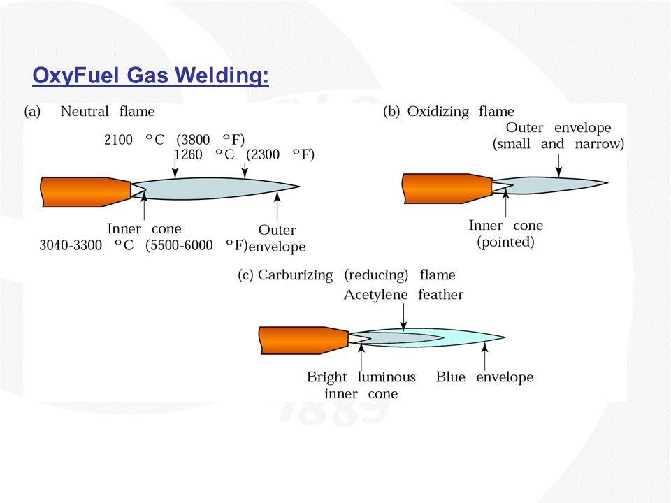 OxyFuel Gas Welding: