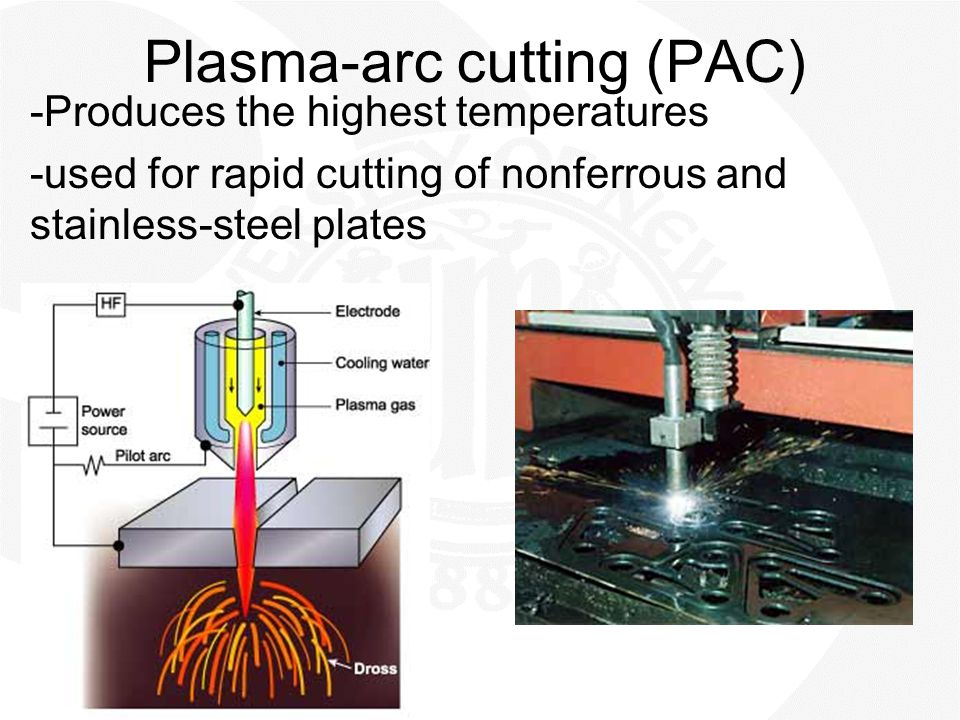 Plasma-arc cutting (PAC) -Produces the highest temperatures -used for rapid cutting of nonferrous and stainless-steel plates