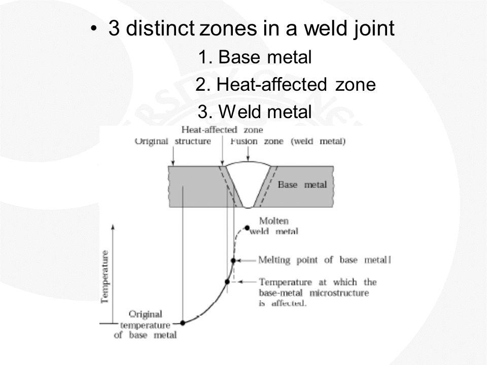 3 distinct zones in a weld joint 1. Base metal 2. Heat-affected zone 3. Weld metal