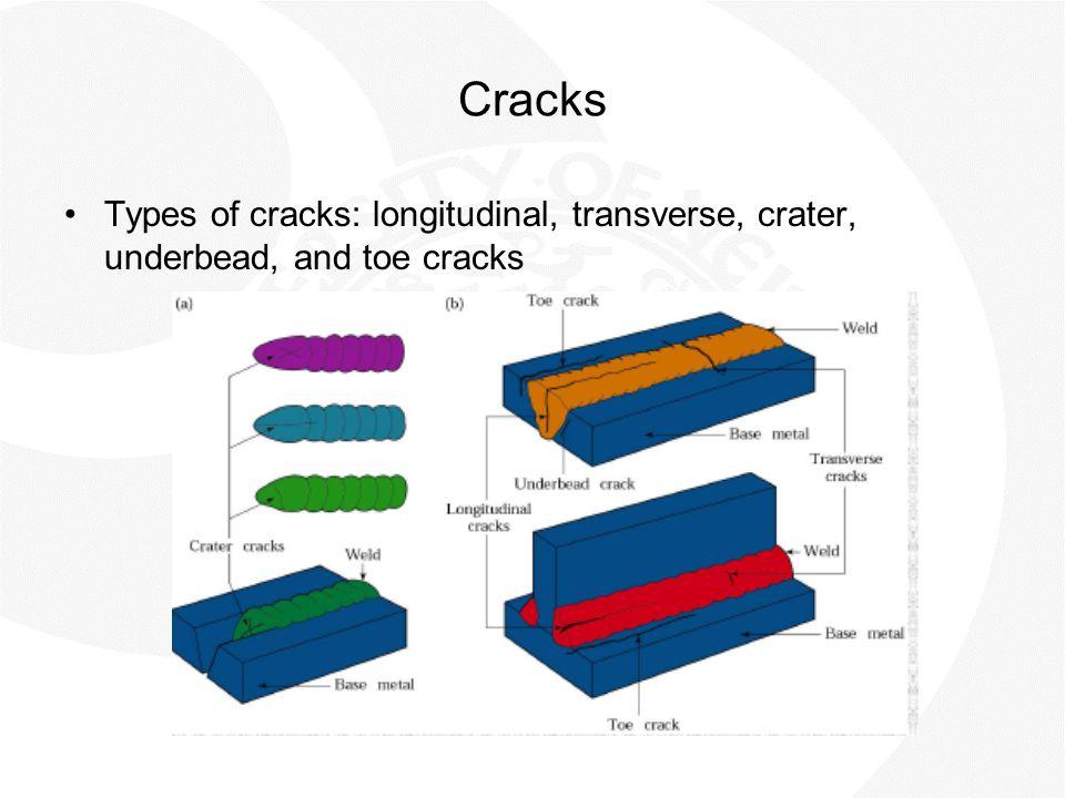 Cracks Types of cracks: longitudinal, transverse, crater, underbead, and toe cracks