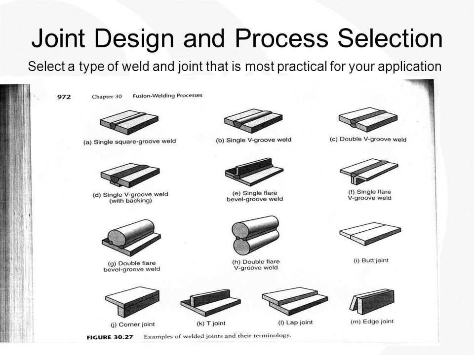 Joint Design and Process Selection Select a type of weld and joint that is most practical for your application