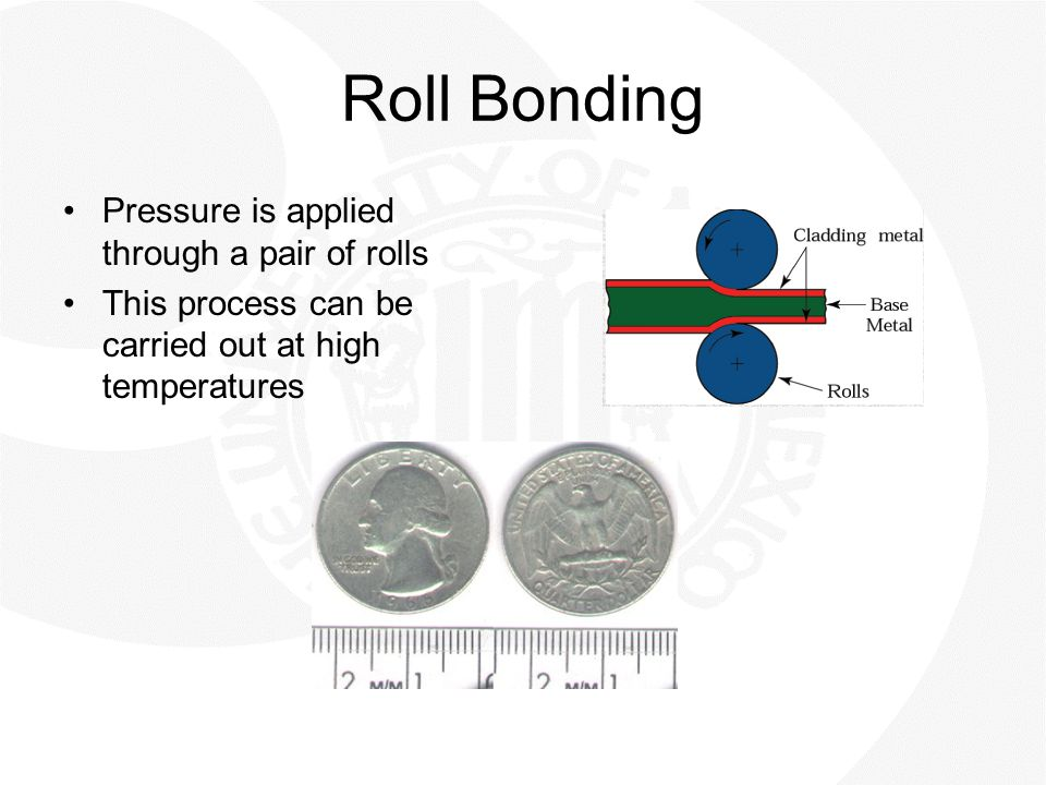 Roll Bonding Pressure is applied through a pair of rolls This process can be carried out at high temperatures