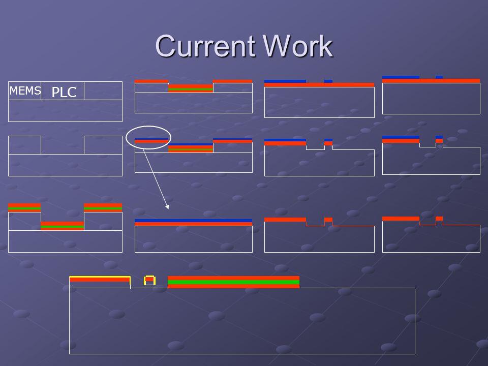 Current Work PLC MEMS