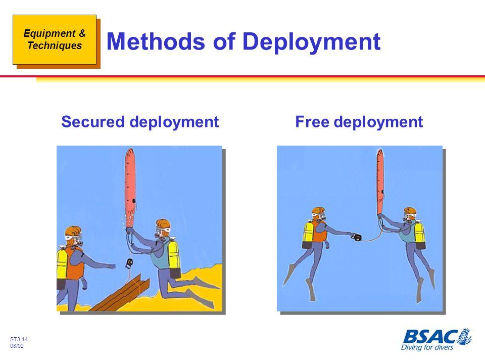 Equipment & Techniques ST3.14 08/02 Methods of Deployment Secured deploymentFree deployment