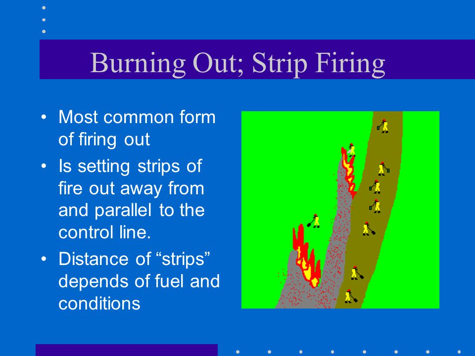 Burning Out; Strip Firing Most common form of firing out Is setting strips of fire out away from and parallel to the control line.