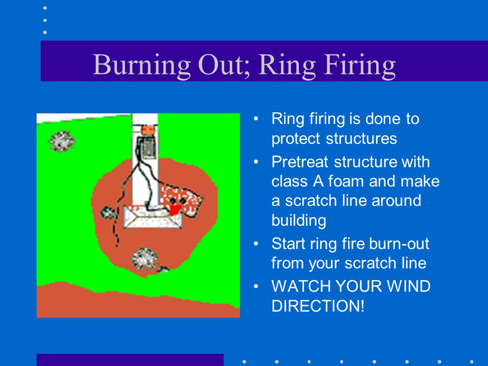 Burning Out; Ring Firing Ring firing is done to protect structures Pretreat structure with class A foam and make a scratch line around building Start ring fire burn-out from your scratch line WATCH YOUR WIND DIRECTION!