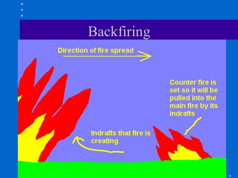 Backfiring