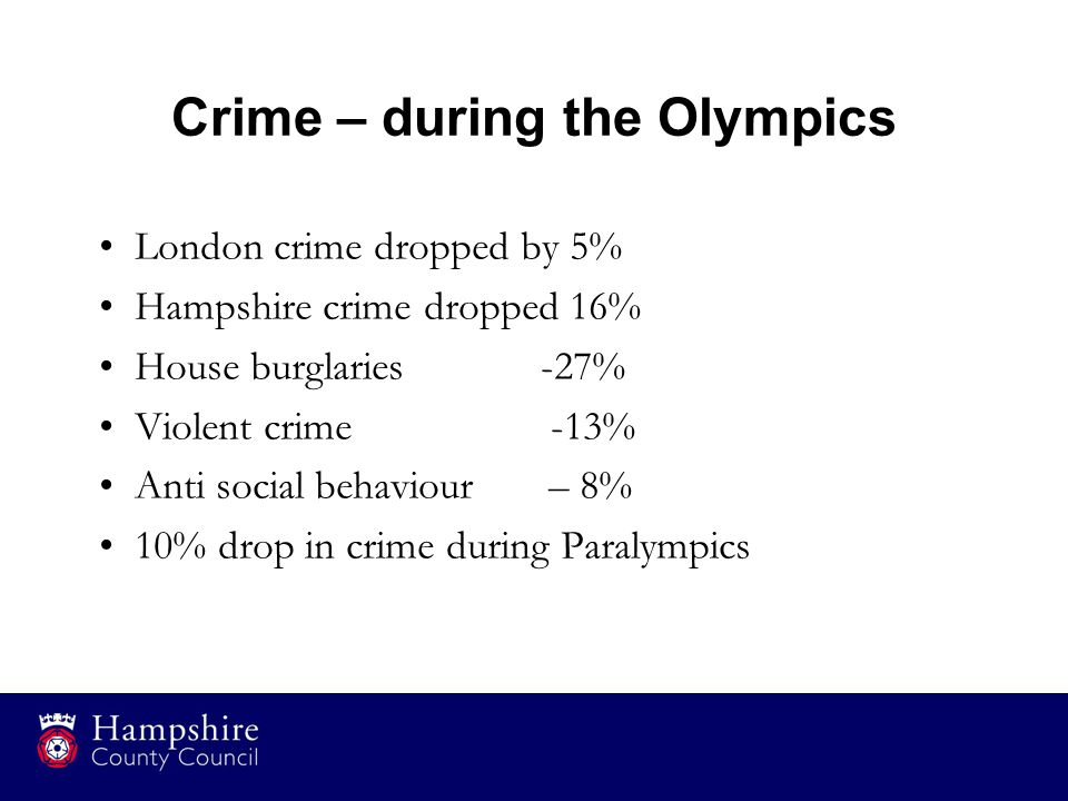 London crime dropped by 5% Hampshire crime dropped 16% House burglaries -27% Violent crime -13% Anti social behaviour – 8% 10% drop in crime during Pa