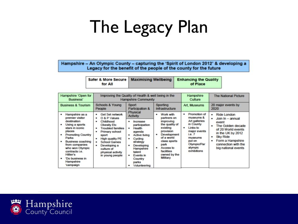 The Legacy Plan The