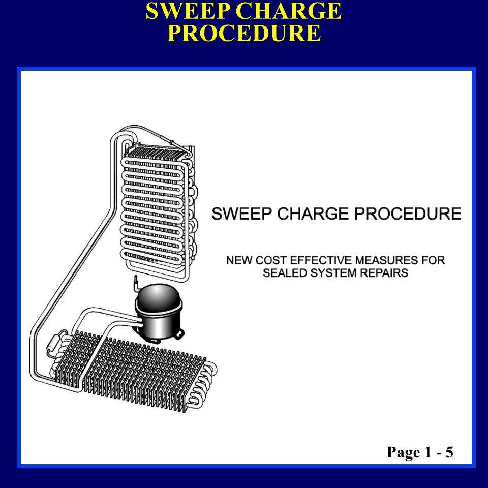 SWEEP CHARGE PROCEDURE Page 1 - 5