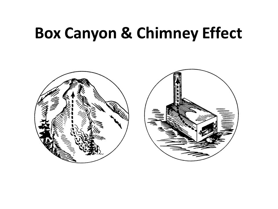 Box Canyon & Chimney Effect