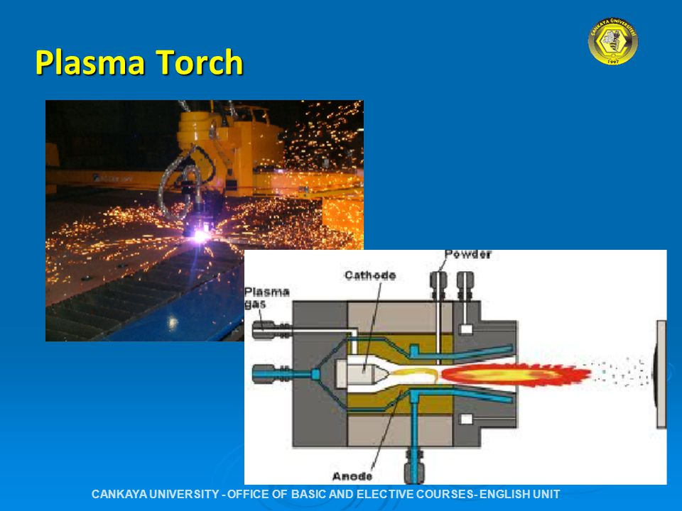 Plasma Torch CANKAYA UNIVERSITY - OFFICE OF BASIC AND ELECTIVE COURSES- ENGLISH UNIT