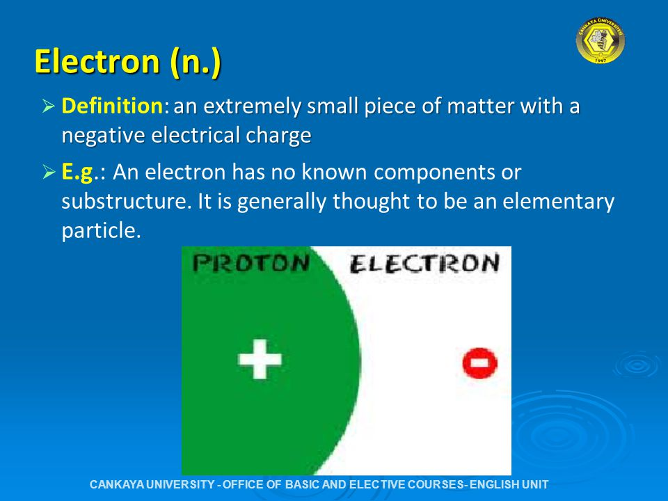 Electron (n.)  an extremely small piece of matter with a negative electrical charge  Definition: an extremely small piece of matter with a negative electrical charge   E.g.: An electron has no known components or substructure.